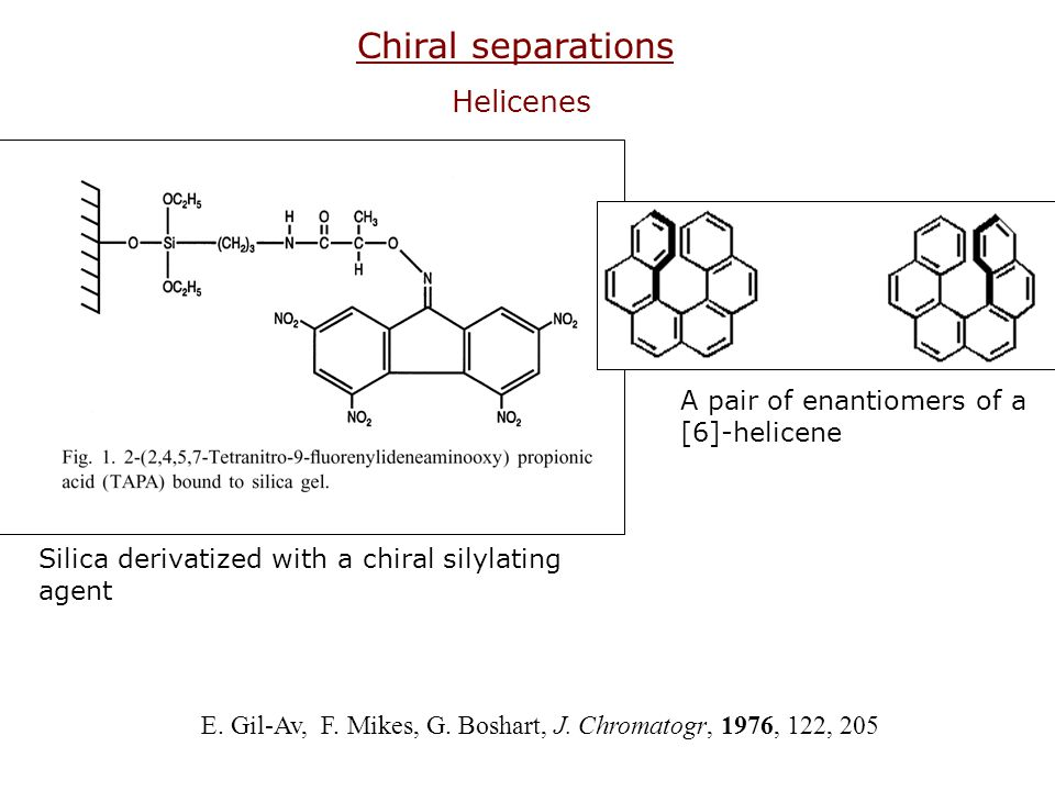 Chiral separations Helicenes A pair of enantiomers of a [6]-helicene
